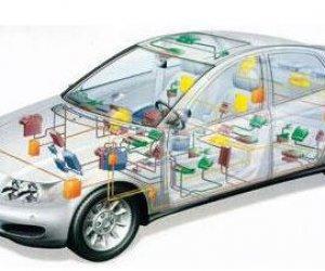 日本【大型公司】 汽车电子控制单元软件开发业务