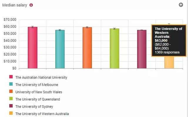 「知行国际」出国留学如何做决定?这才是选择澳洲的原因!