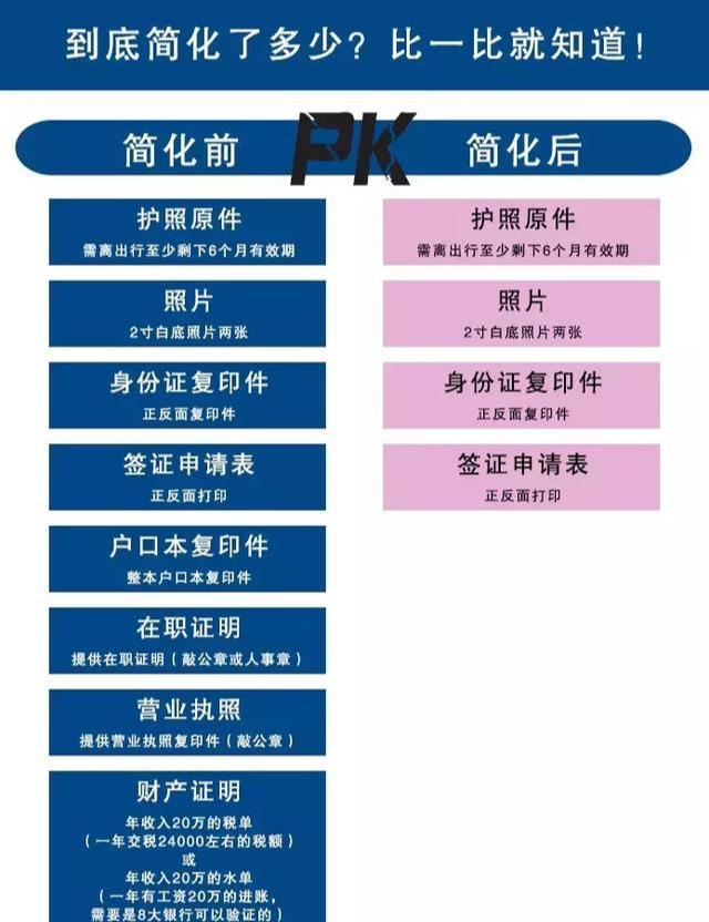 日本签证新政:1月4日起,无需任何财产,就给3年visa!