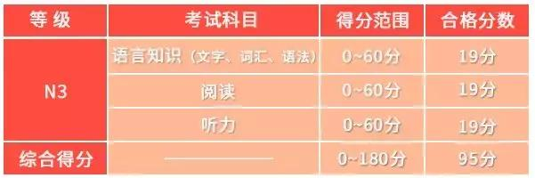 移民日本到底有哪些途径?