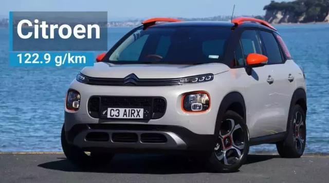 重磅喜讯!新西兰政府宣布:买这些汽车,补贴8000纽币