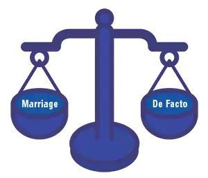 在澳洲千万不要随便同居!分手等于离婚,后果不堪设想,代价惨重